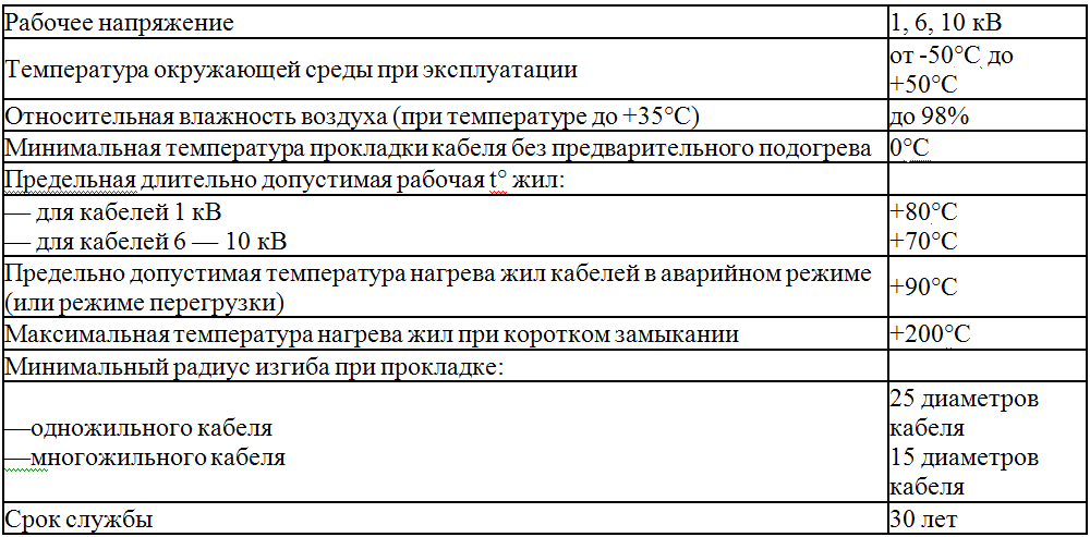 таблица АСБ, АСБл